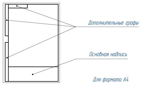 Чертеж рамка основные надписи
