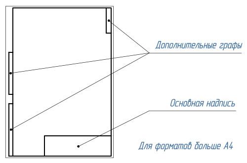 Основная надпись чертежа пример